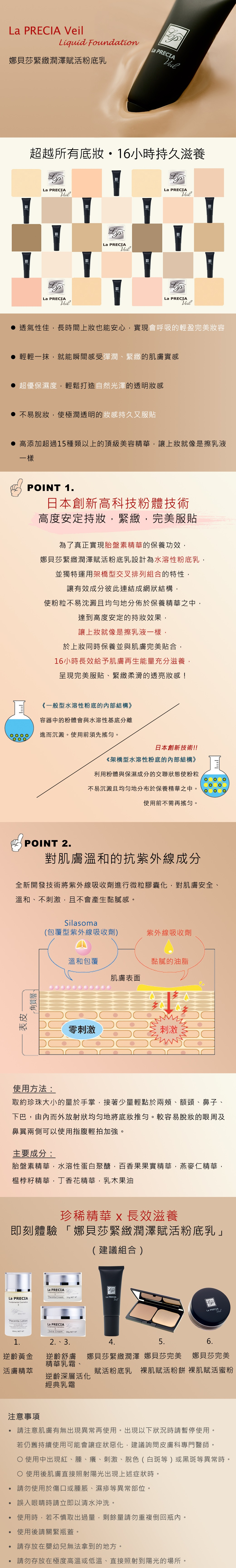 Liquid Foundation info 0328